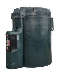 harlequin fuel station 10000fs